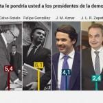 presidentes11-nota