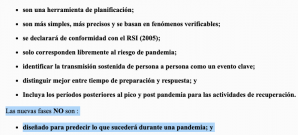 Fases pandemia